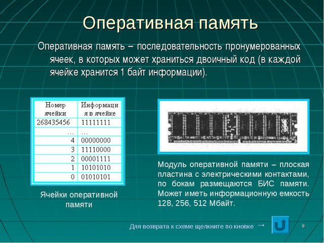 * Оперативная память Оперативная память – последовательность пронумерованных...