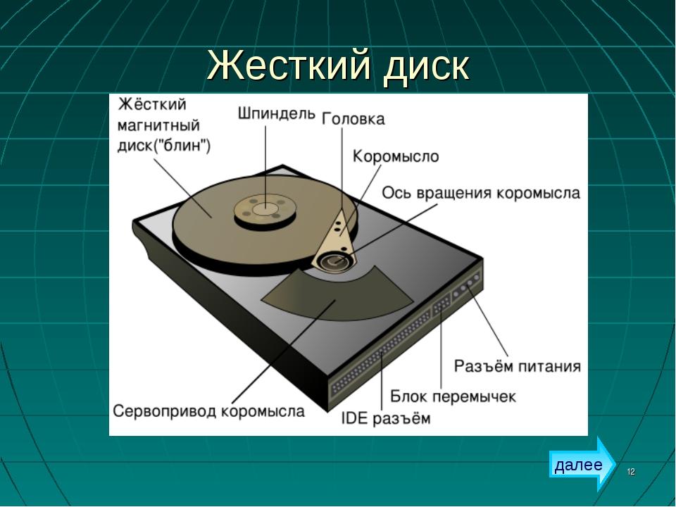 * Жесткий диск далее