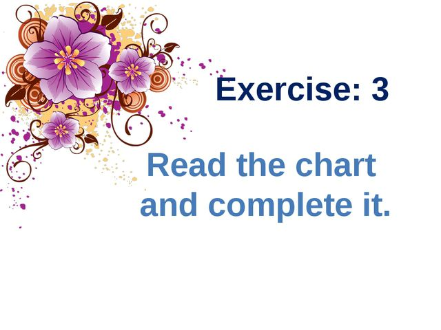 Exercise: 3 Read the chart and complete it.