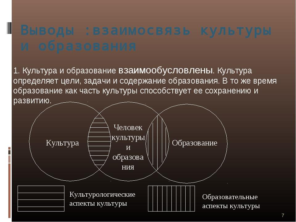 Выводы :взаимосвязь культуры и образования * Культурологические аспекты культ...