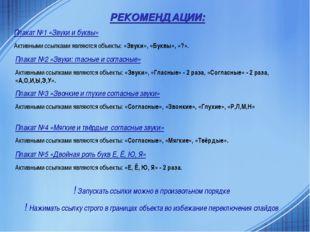 РЕКОМЕНДАЦИИ: Плакат №1 «Звуки и буквы» Активными ссылками являются объекты: