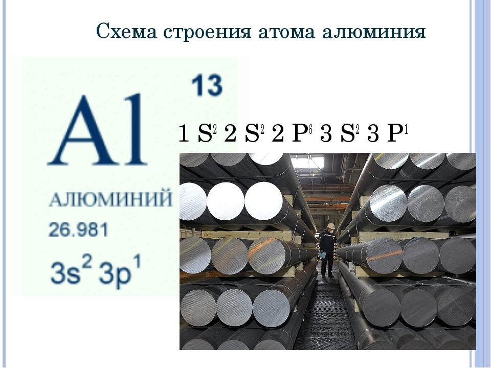 Схема строения атома алюминия 1 S2 2 S2 2 P6 3 S2 3 P1 *