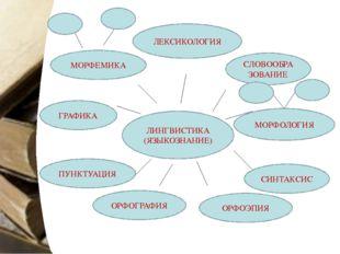 ЛИНГВИСТИКА (ЯЗЫКОЗНАНИЕ) МОРФЕМИКА ЛЕКСИКОЛОГИЯ СЛОВООБРАЗОВАНИЕ СИНТАКСИС О