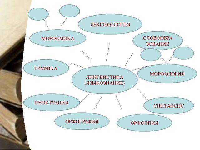 ЛИНГВИСТИКА (ЯЗЫКОЗНАНИЕ) МОРФЕМИКА ЛЕКСИКОЛОГИЯ СЛОВООБРАЗОВАНИЕ СИНТАКСИС О...