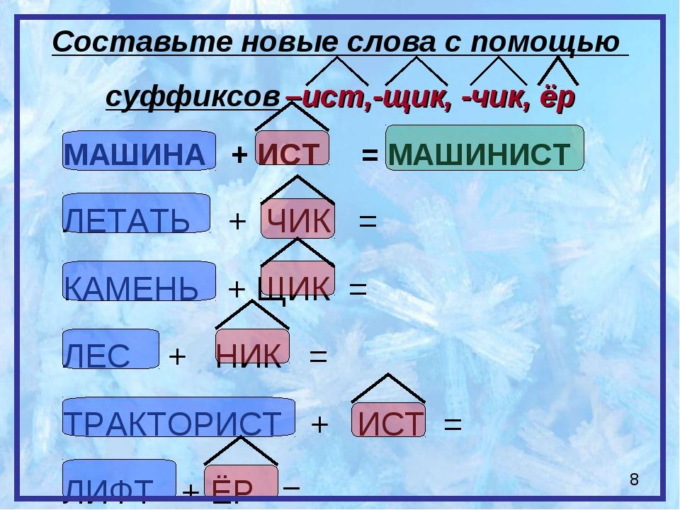 МАШИНА + ИСТ = МАШИНИСТ ЛЕТАТЬ + ЧИК = КАМЕНЬ + ЩИК = ЛЕС + НИК = ТРАКТОРИСТ...