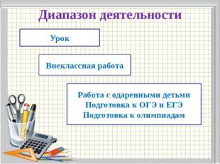 Таблица результатов сдачи ЕГЭ по математике обучающихся Ульяновской СШ 2012-2