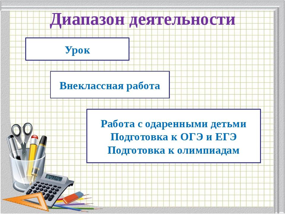 Таблица результатов сдачи ЕГЭ по математике обучающихся Ульяновской СШ 2012-2...