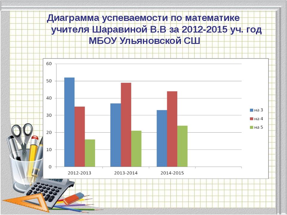 Литература: 1.Е.С.Полат «Новые педагогические технологии в системе образовани...