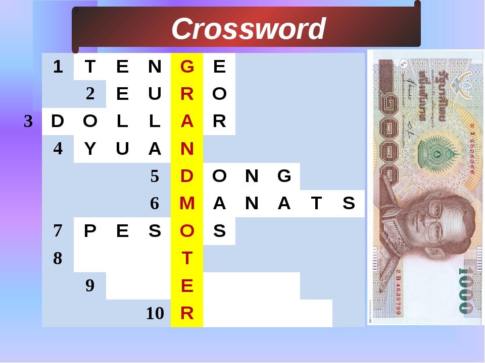 3 Сrossword 1 T E N G E 2 E U R O D O L L A R 4 Y U A N 5 D O N G 6 M A N A...