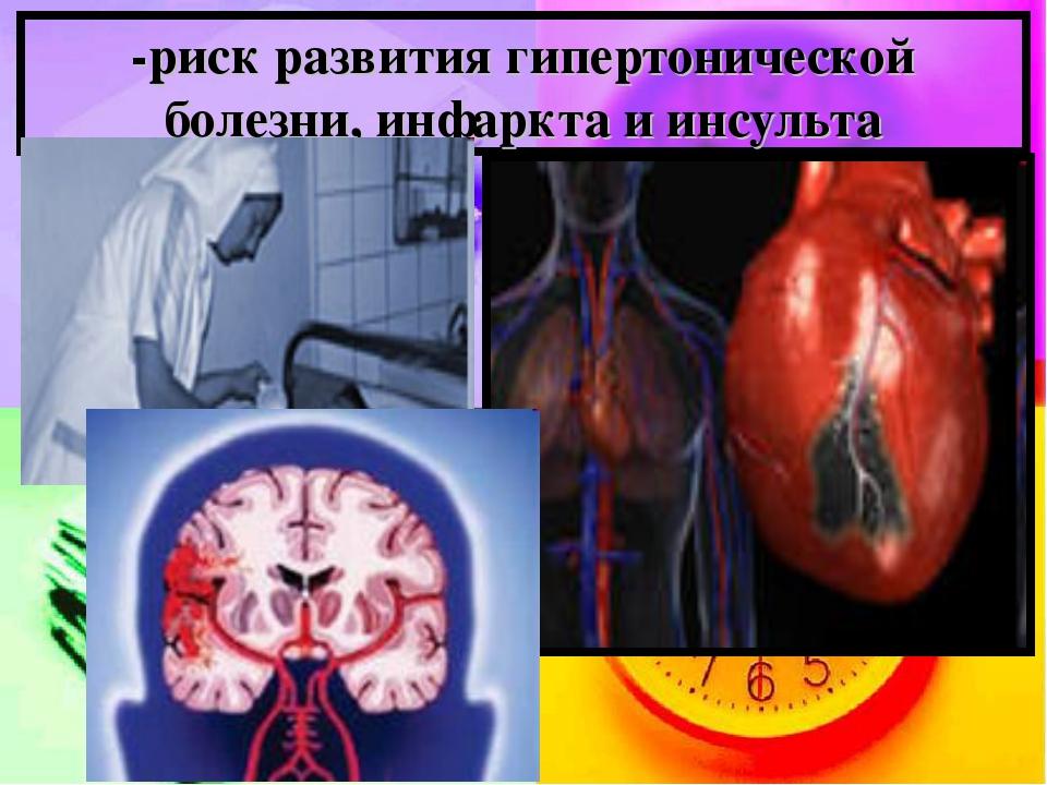 -риск развития гипертонической болезни, инфаркта и инсульта