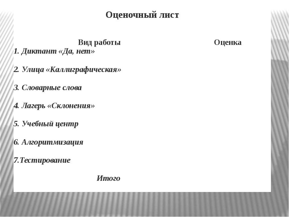 Оценочный лист Видработы Оценка 1. Диктант «Да, нет»  2. Улица «Каллиграфиче...
