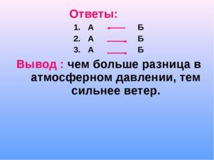 Ответы: А Б А Б А Б Вывод : чем больше разница в атмосферном давлении, тем с