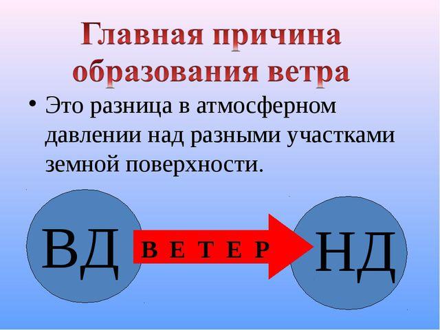 Это разница в атмосферном давлении над разными участками земной поверхности....
