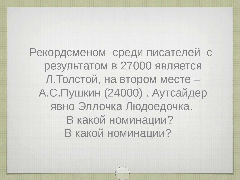 Рекордсменом среди писателей с результатом в 27000 является Л.Толстой, на вто...