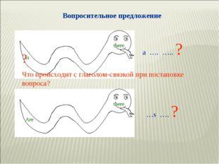 Вопросительное предложение a …. ….. ? …s …. ? ? Что происходит с глаголом-свя