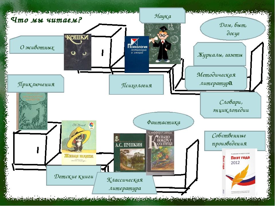 Что мы читаем? Детские книги Классическая литература Фантастика Словари, энци...