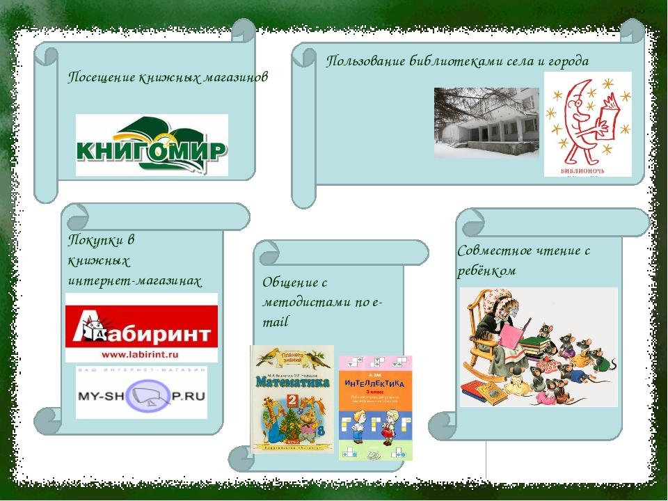 Пользование библиотеками села и города Посещение книжных магазинов Покупки в...