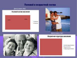 Половой и возрастной состав Диаграмма №1 Диаграмма №2