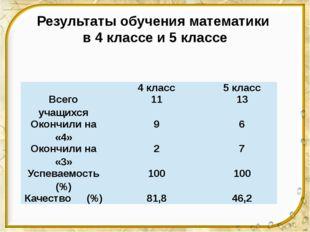 Результаты обучения математики в 4 классе и 5 классе  4 класс 5 класс Всего