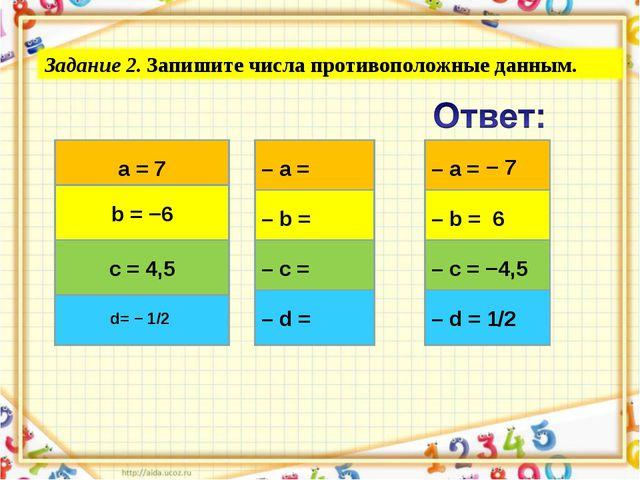 а = 7 d= − 1/2 b = −6 c = 4,5 – a = – b = – c = – d = – a = – b = 6 – c = −4,...