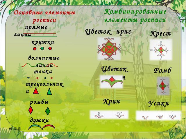 Основные элементы росписи * * ромбы волнистые линии дужки треугольники прямые...
