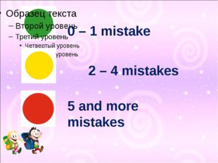 2 – 4 mistakes 0 – 1 mistake 5 and more mistakes
