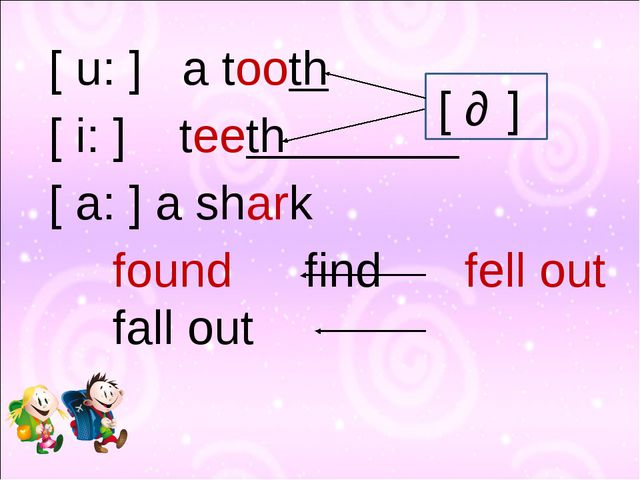 [ u: ] a tooth [ i: ] teeth [ a: ] a shark foundfindfell outfall ou...