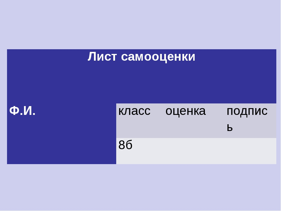 Лист самооценки Ф.И.класс оценкаподпись 8б