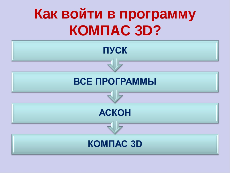 Как войти в программу КОМПАС 3D?