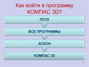 Как войти в программу КОМПАС 3D? *