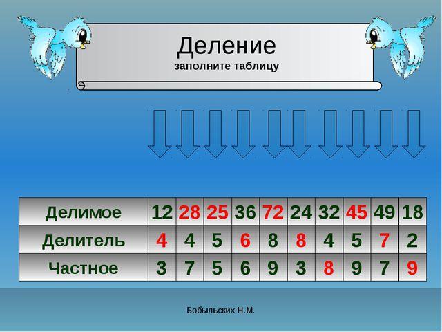 Делимое Делитель Частное 12 28 4 18 49 25 45 32 72 36 24 4 5 9 8 8 4 5 7 2 6...