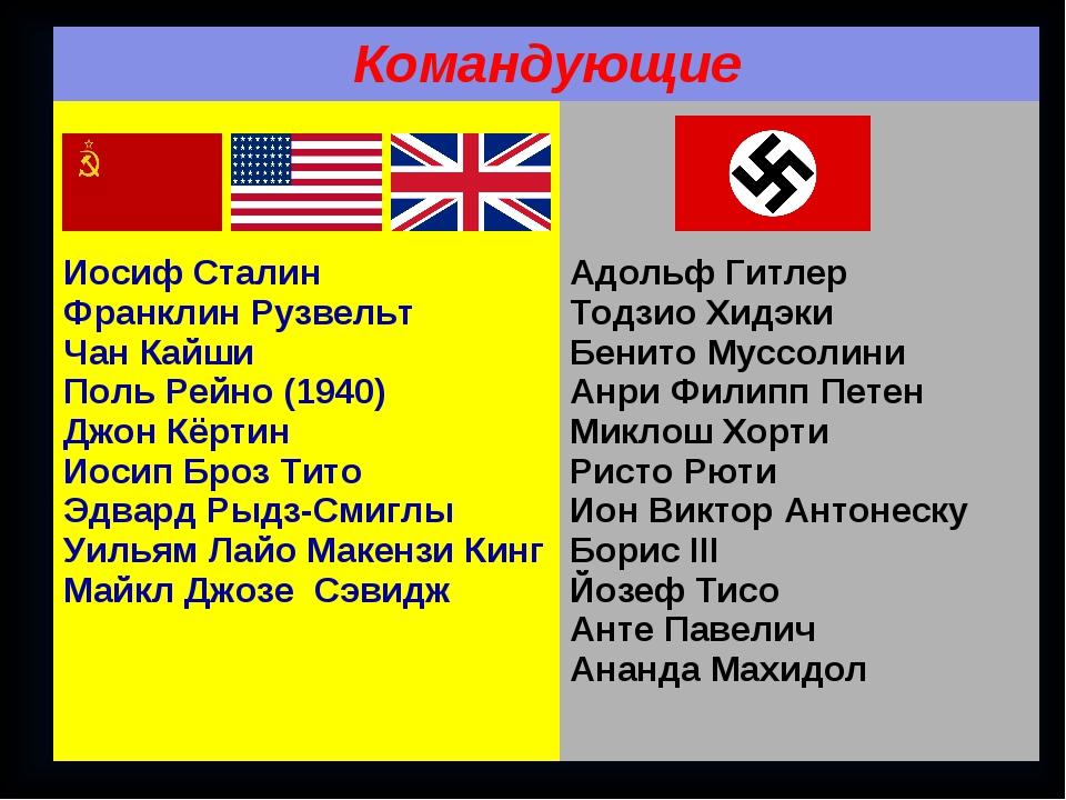 Командующие Иосиф Сталин Франклин Рузвельт Чан Кайши  Поль Рейно...