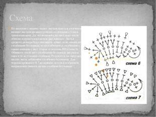 Схема По аналогии с вязание малых листьев кажется логичным вязание листьев ср