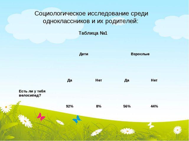 Таблица №1 Социологическое исследование среди одноклассников и их родителей:...