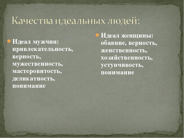 Идеал мужчин: привлекательность, верность, мужественность, мастеровитость, де...