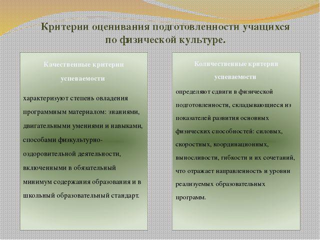 Критерии оценивания подготовленности учащихся по физической культуре. Качеств...