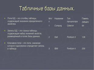 Табличные базы данных. Поле БД – это столбец таблицы, содержащий значения опр