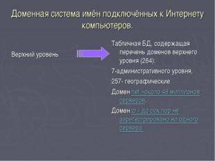 Доменная система имён подключённых к Интернету компьютеров. Верхний уровень Т