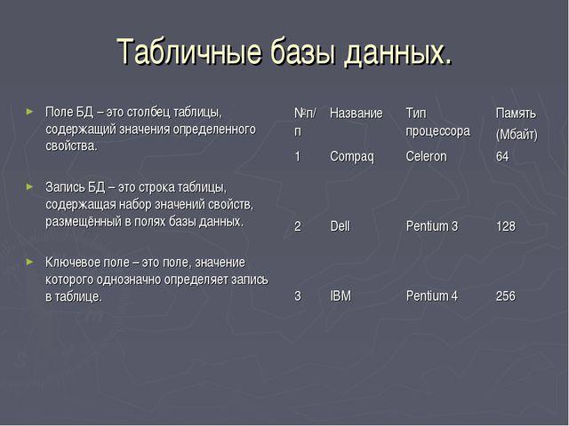 Табличные базы данных. Поле БД – это столбец таблицы, содержащий значения опр...