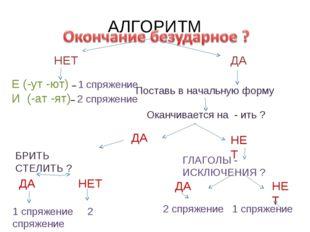 АЛГОРИТМ НЕТ Е (-ут -ют) – 1 спряжение И (-ат -ят)– 2 спряжение Оканчивается