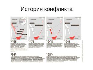 История конфликта