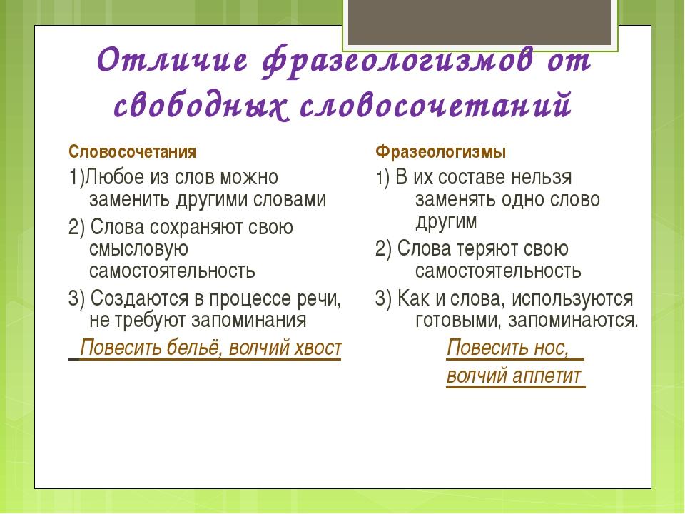 Отличие фразеологизмов от свободных словосочетаний Словосочетания 1)Любое из...