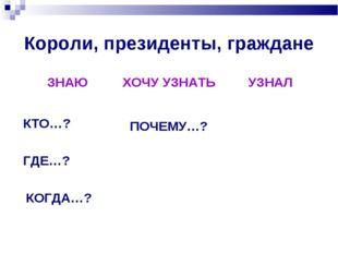 Короли, президенты, граждане КТО…? ГДЕ…? КОГДА…? ПОЧЕМУ…? ЗНАЮХОЧУ УЗНАТЬУЗ