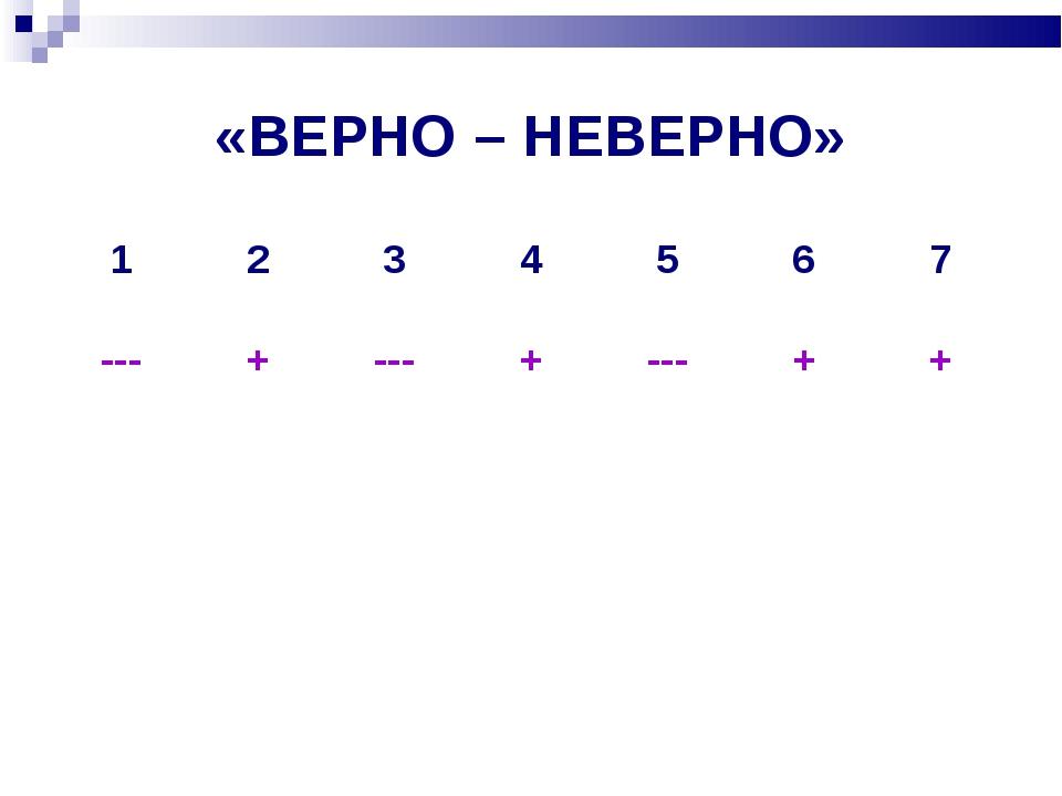 «ВЕРНО – НЕВЕРНО» 1234567 ---+--- +--- ++