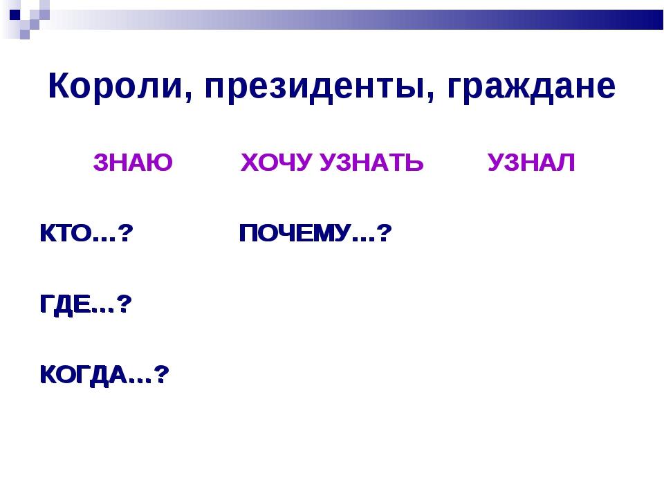 Короли, президенты, граждане ЗНАЮХОЧУ УЗНАТЬУЗНАЛ КТО…?ПОЧЕМУ…? ГДЕ…? К...