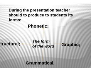 During the presentation teacher should to produce to students its forms: The
