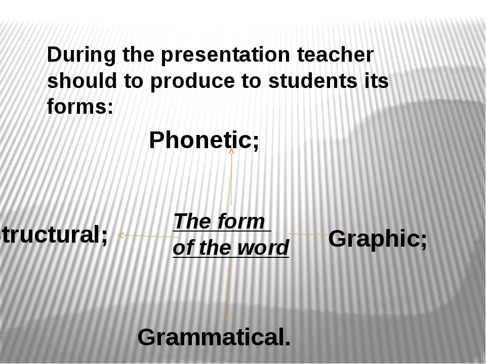 During the presentation teacher should to produce to students its forms: The...