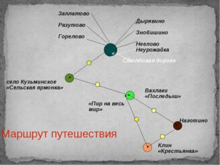 Заплатово Разутово Горелово Дырявино Знобишино Неелово Неурожайка село Кузьми