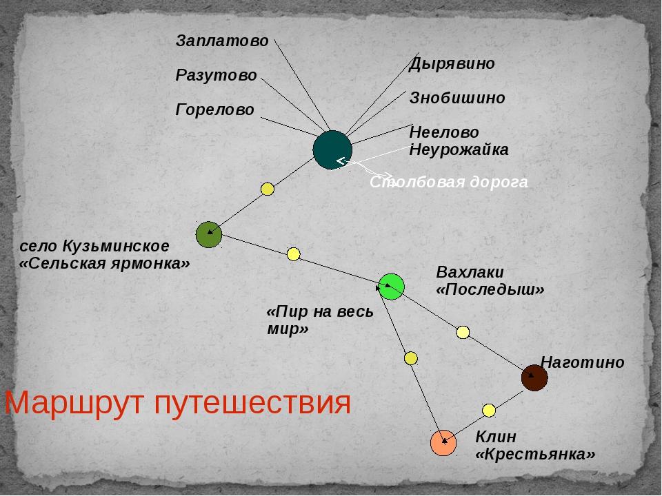 Заплатово Разутово Горелово Дырявино Знобишино Неелово Неурожайка село Кузьми...