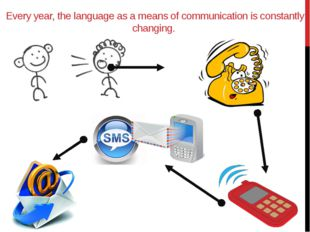 Every year, the language as a means of communication is constantly changing.